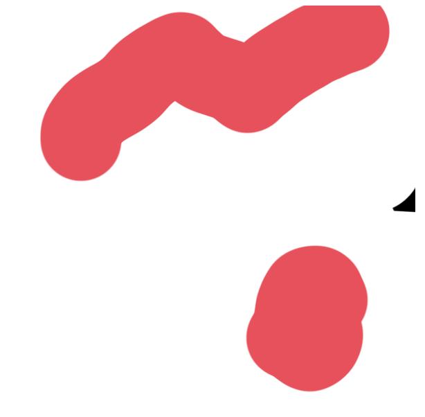 Planning, Budgeting & Forecasting
